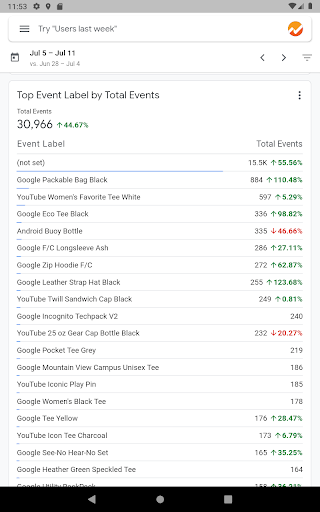 Google Analytics screenshots 18