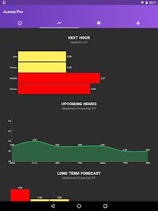 My Aurora Forecast Pro Mod Apk Aurora Borealis Alerts (Paid) 8