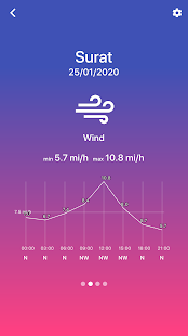 Weather Now° | accurate weather forecast daily