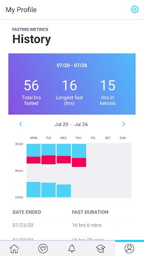 LIFE Fasting Tracker | Social Intermittent Fasting 5.1.9 Screenshots 2