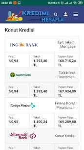 Kredimi Hesapla – kredimihesapla.net 5