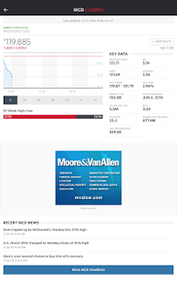 MarketWatch Screenshot