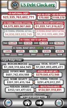 US Debt Clock .orgのおすすめ画像1