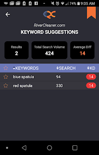 Keyword Research Tool for Amazon and Etsy Sellers 4