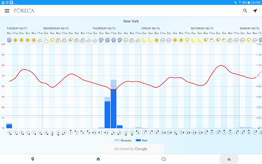 Foreca Weather 4.24.3 Screenshots 17