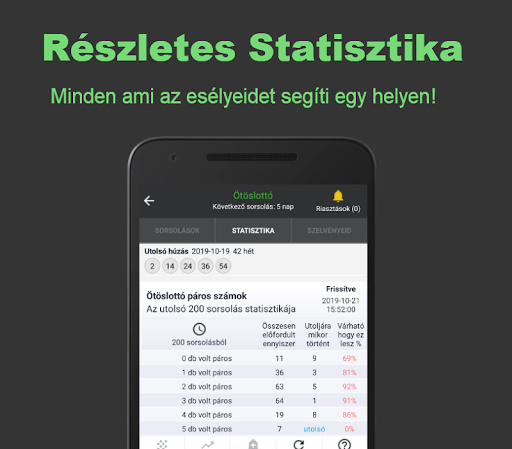 Lottu00f3 Tru00e9ner: Magyar Szerencseju00e1tu00e9k Statisztika screenshots 1