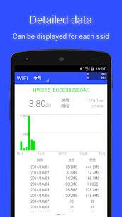 Data Usage Monitor Premium Apk (Pro Unlocked) 3
