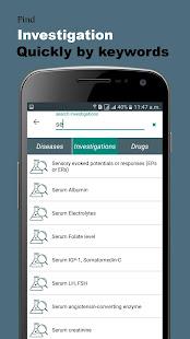 PDM :Diagnosis, Treatment & Medicine