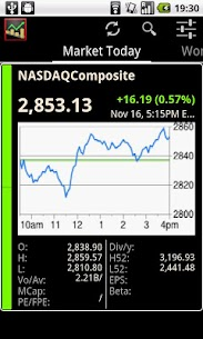 World Stock Market  For Pc – Download And Install On Windows And Mac Os 1