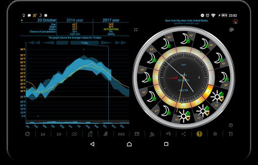 Weather app & widget with barometer: eWeather HDF  Screenshots 9