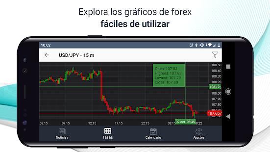 welche broker handeln mit binären optionen? calendario economico forex fxstreet