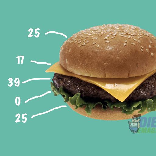 pot să mănânc burgeri și să pierd greutatea
