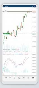 AXIORY cTrader Screenshot