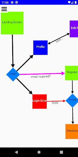 Express Flowchart 1.1 screenshots 2