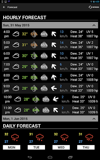 SG Weather 4.23 Screenshots 8
