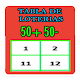 Tabla de Loterias 50+ 50- Download for PC Windows 10/8/7