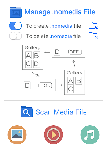 Nomedia  screenshots 1