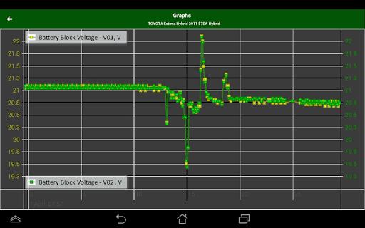 Doctor Hybrid ELM OBD2 scanner. MotorData OBD 1.0.8.33 Screenshots 14