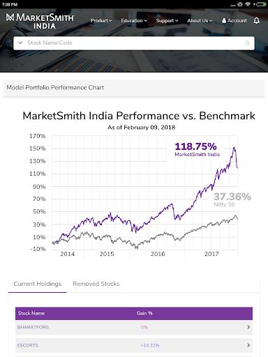 MarketSmith India - Stock Research & Analysis android2mod screenshots 16