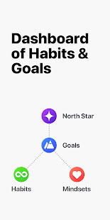 Goals - habit & goal tracker for high achievers Screenshot