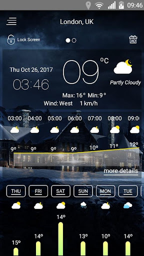 Weather forecast 69 Screenshots 20