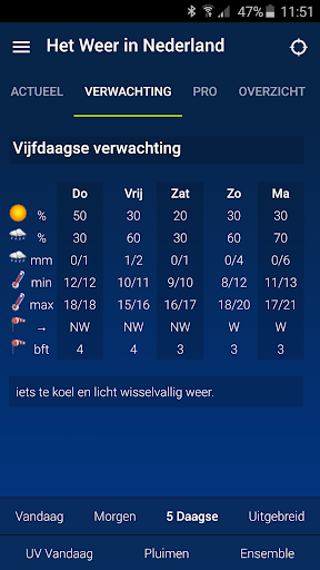 weather in holland: the app screenshot 3