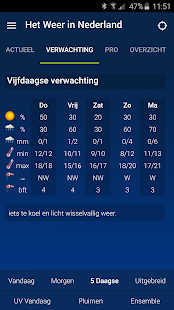 Weather in Holland: the app
