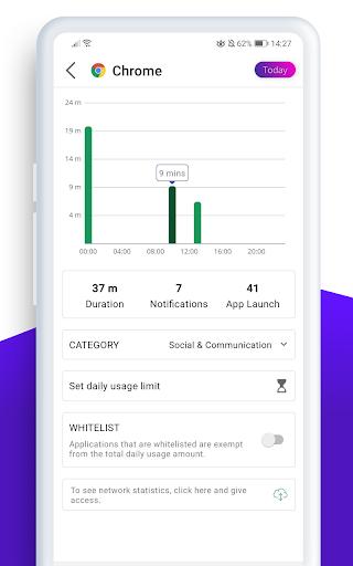 Digitox : Digital Wellbeing - Screen Time 4.3.1 screenshots 3
