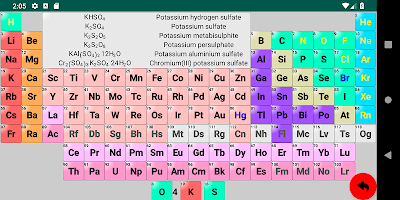Periodic Table. Elements, isotopes, compounds 3D