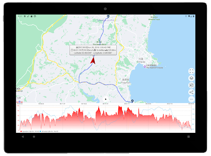 Digital Dashboard GPS Pro Screenshot