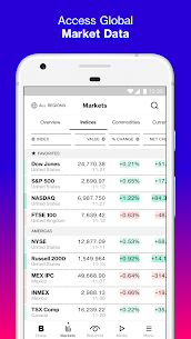 Bloomberg Market and Financial News 2