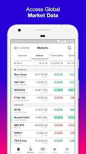Bloomberg: Market & Financial News Screenshot