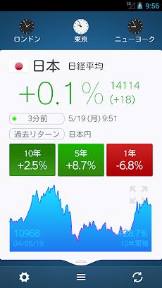 世界の株価のおすすめ画像5