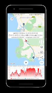 Digital Dashboard GPS Pro v4.008 [Patched] [Mod Extra] 2