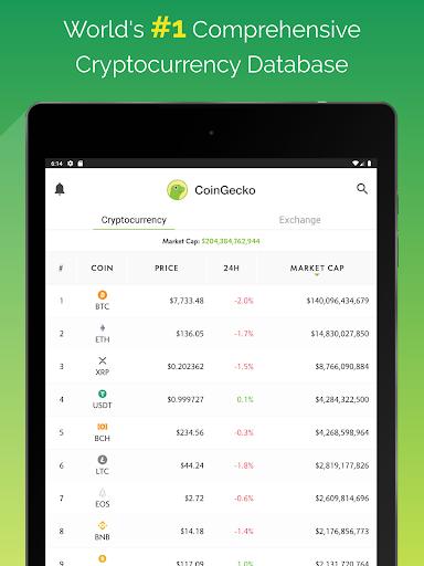 CoinGeckou00a0- Bitcoin & Cryptocurrency Price Tracker Apkfinish screenshots 17