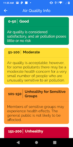 Air Quality Index screenshot 5