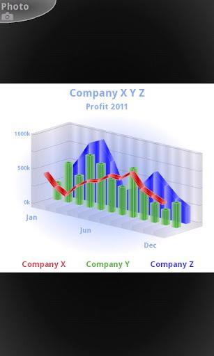 3d charts pro screenshot 3
