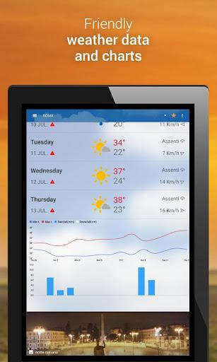 3B Meteo - Weather Forecasts  Screenshots 10