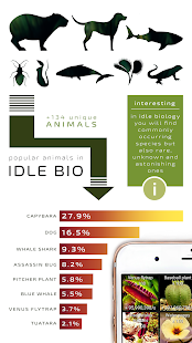 Idle Biology