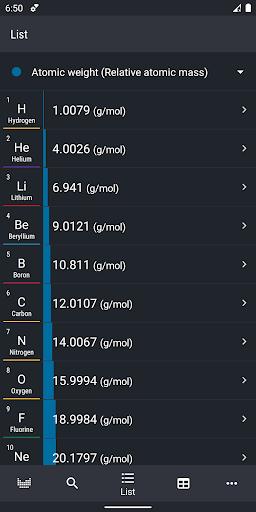 Periodic Table 2021 - Chemistry apktram screenshots 5