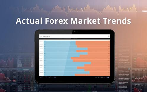 Tifia Forex Analytics