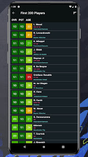 Image For Player Potentials 22 Versi 1.0.0 8
