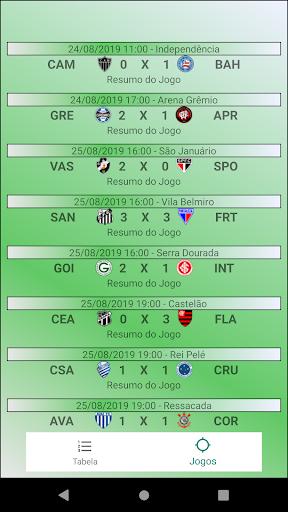 Foto do Tabela do Brasileirão Series A e B 2020