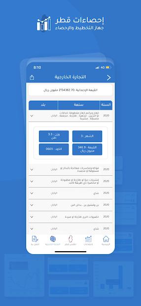 Qatar Statistics screenshot 3