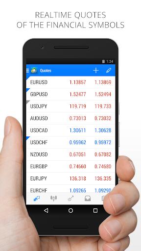MetaTrader 4 Forex Trading  Paidproapk.com 2