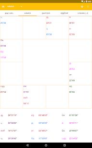 AstroSage Kundli : Astrology 7