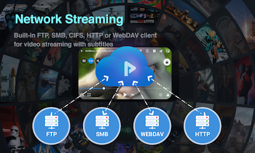 FX Player – video player & converter, Chromecast 2.6.0 MOD APK [UNLOCKED] 5