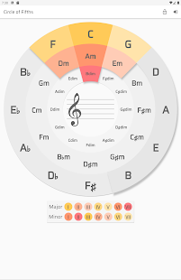 Circle of Fifths [Free, No ads]
