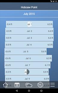 Tide Charts - Free