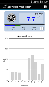 Zephyrus Lite Wind Meter For Pc – Video Calls And Chats – Windows And Mac 3